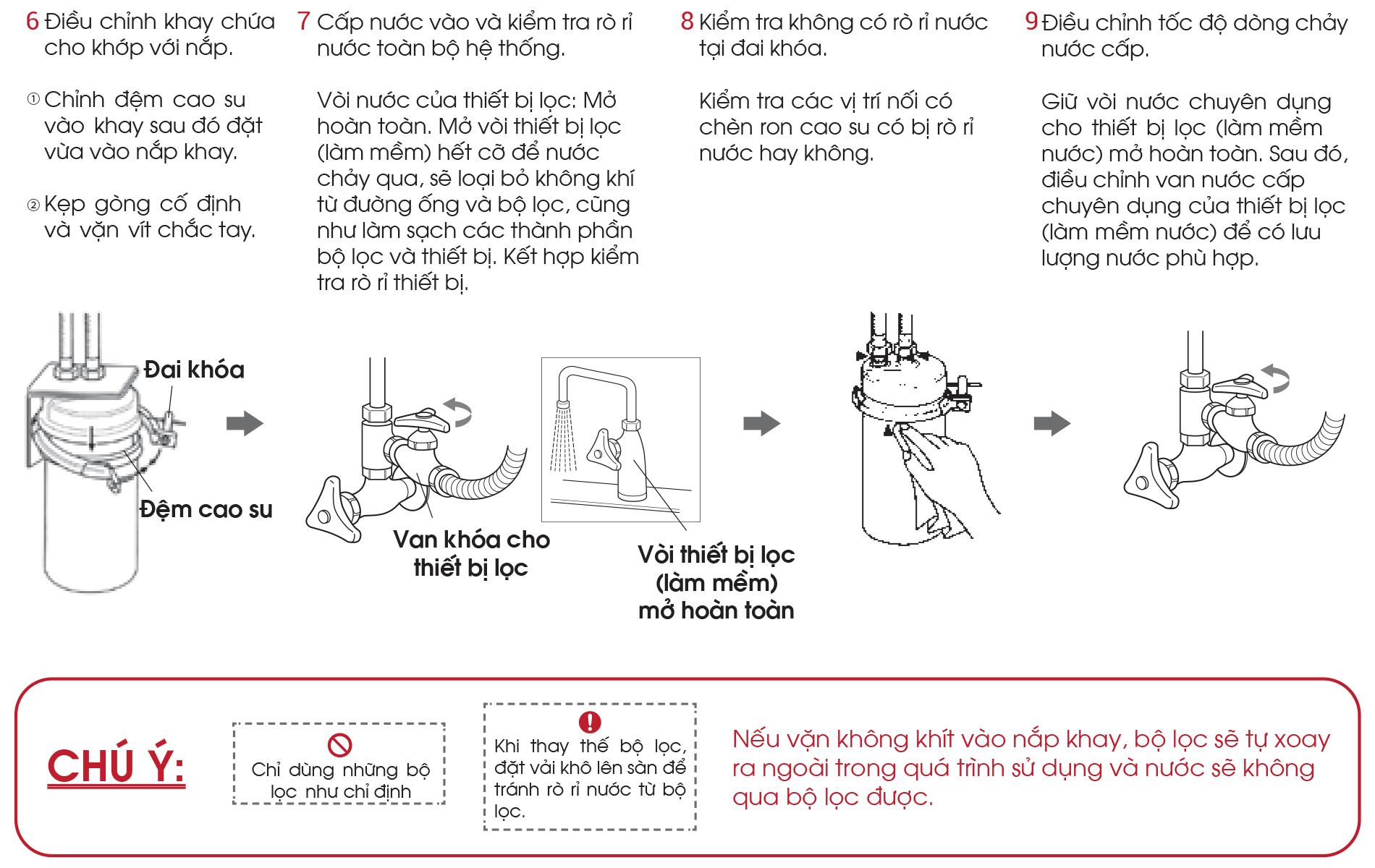 Hướng dẫn thay bộ lọc cho thiết bị