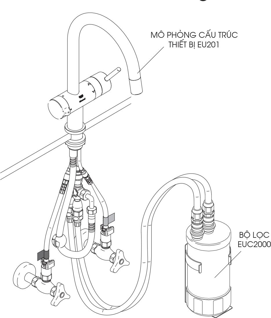 Cấu tạo lắp đặt vòi lọc nước EU201