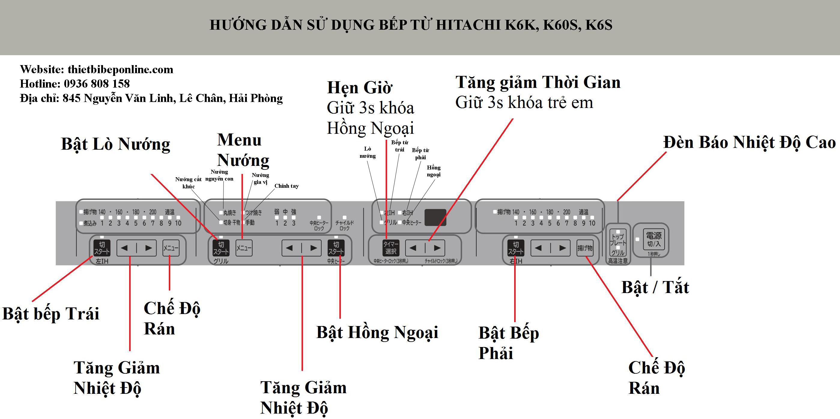 Hướng dẫn sử dụng bếp từ Hitachi