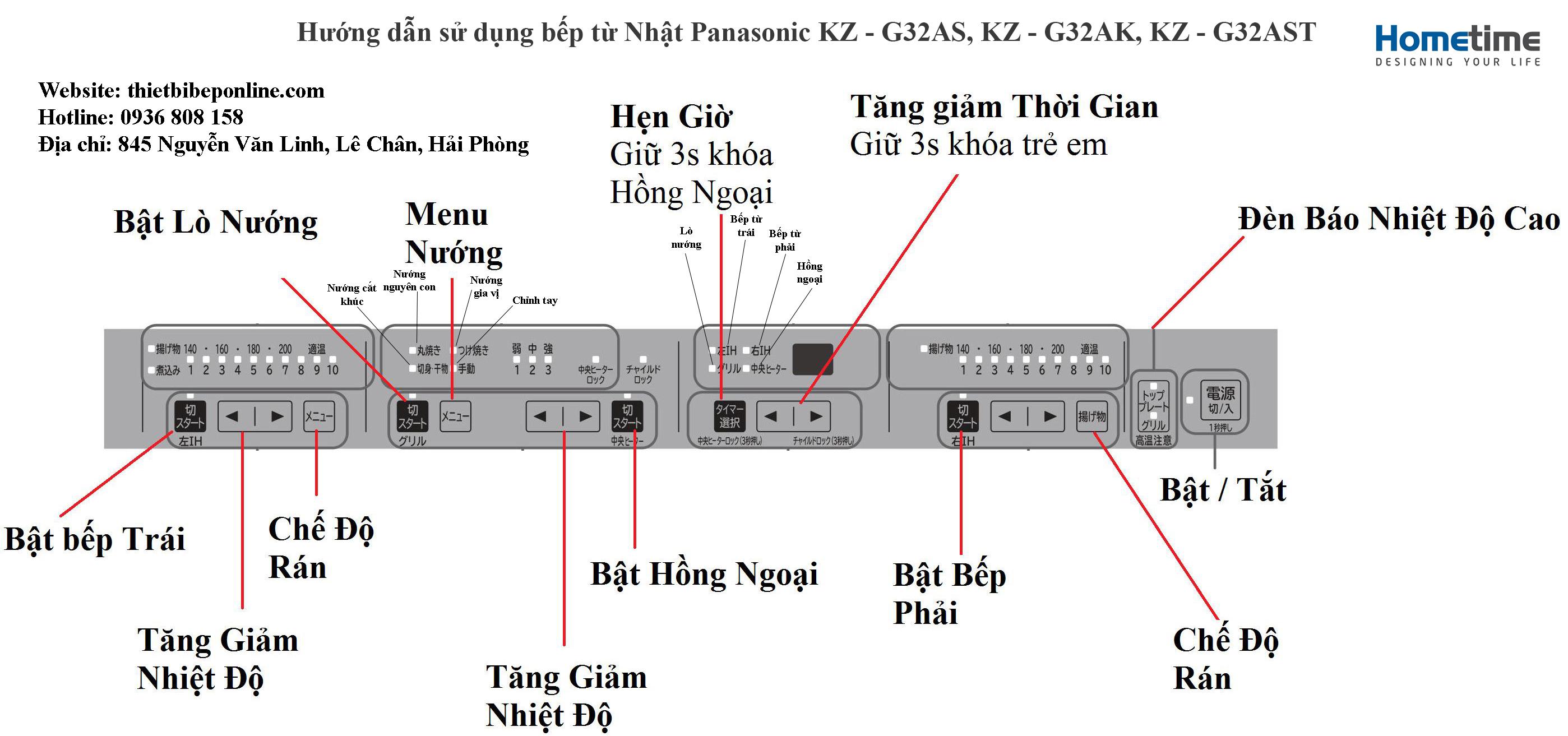 Hướng dẫn sử dụng bếp từ Nhật Panasonic